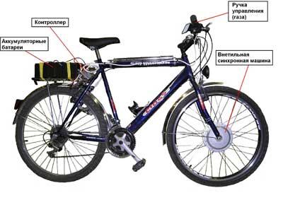 Немного информации о электрическом велосипеде
