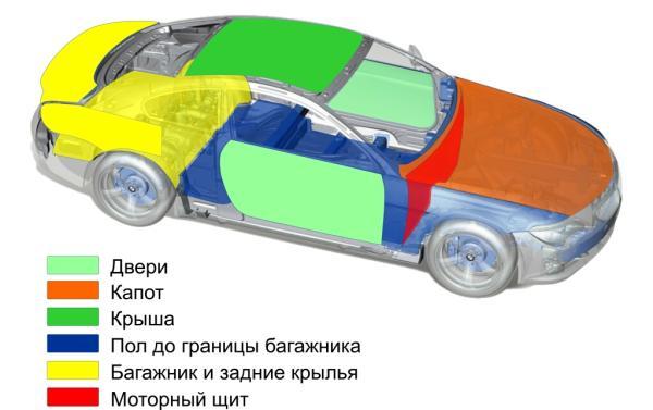 Шумоизоляция в автомобиле