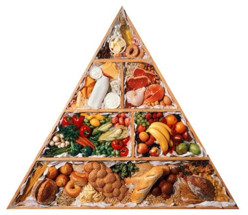 Здоровое питание и правильное питание: советы и рекомендации
