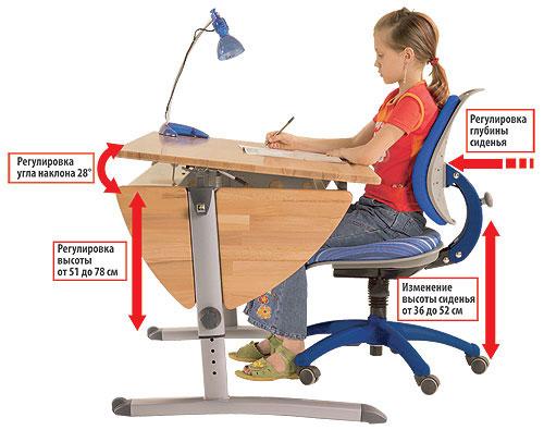 Советы по выбору письменного стола для школьника