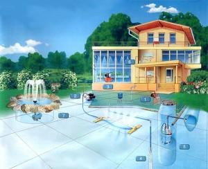 организовать водоснабжение на индивидуальном участке