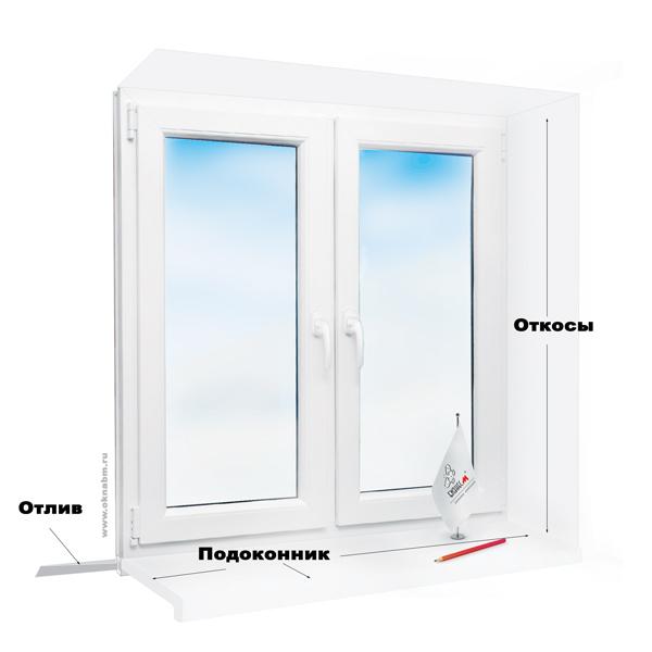 Советы по ремонту пластиковых окон
