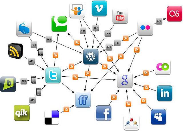Как выбрать соц.сеть под себя