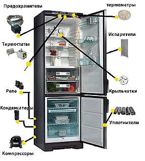 Советы мастеров по ремонту холодильников