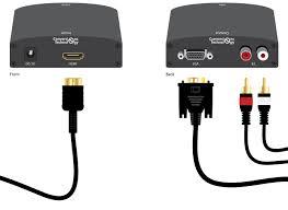 Конвертер VGA: основные виды и назначение