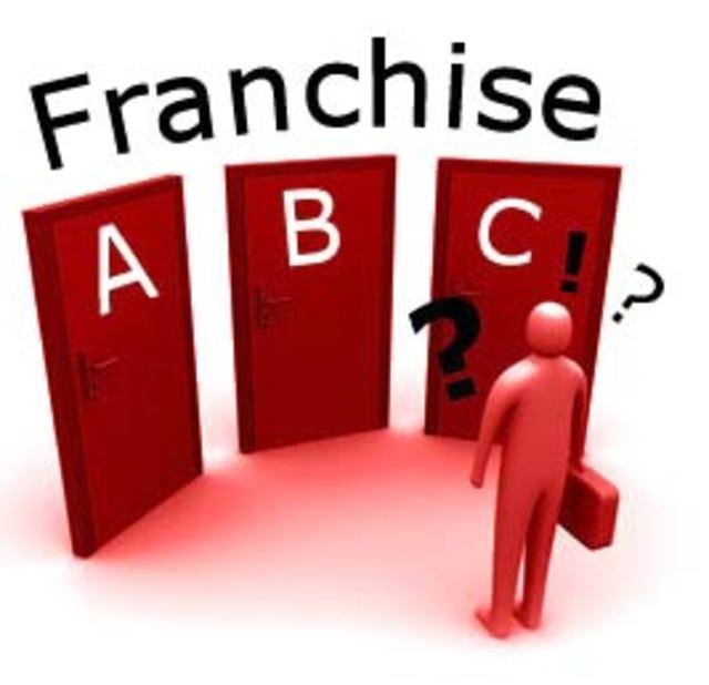 Как выбрать франшизу?