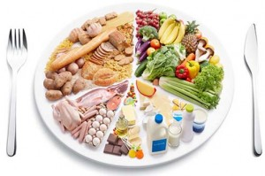 Сбалансированное и правильное питание