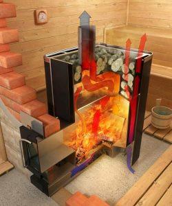 Как выбрать банную печь